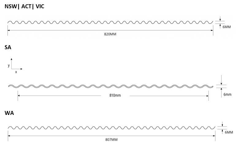 2 Meter Flachprofil 75x16mm Stuckprofil aus PU gemustert Flachleiste Dekorleiste Wandleiste Zierprofile sto/ßfest AC239 Hexim Perfect wei/ß