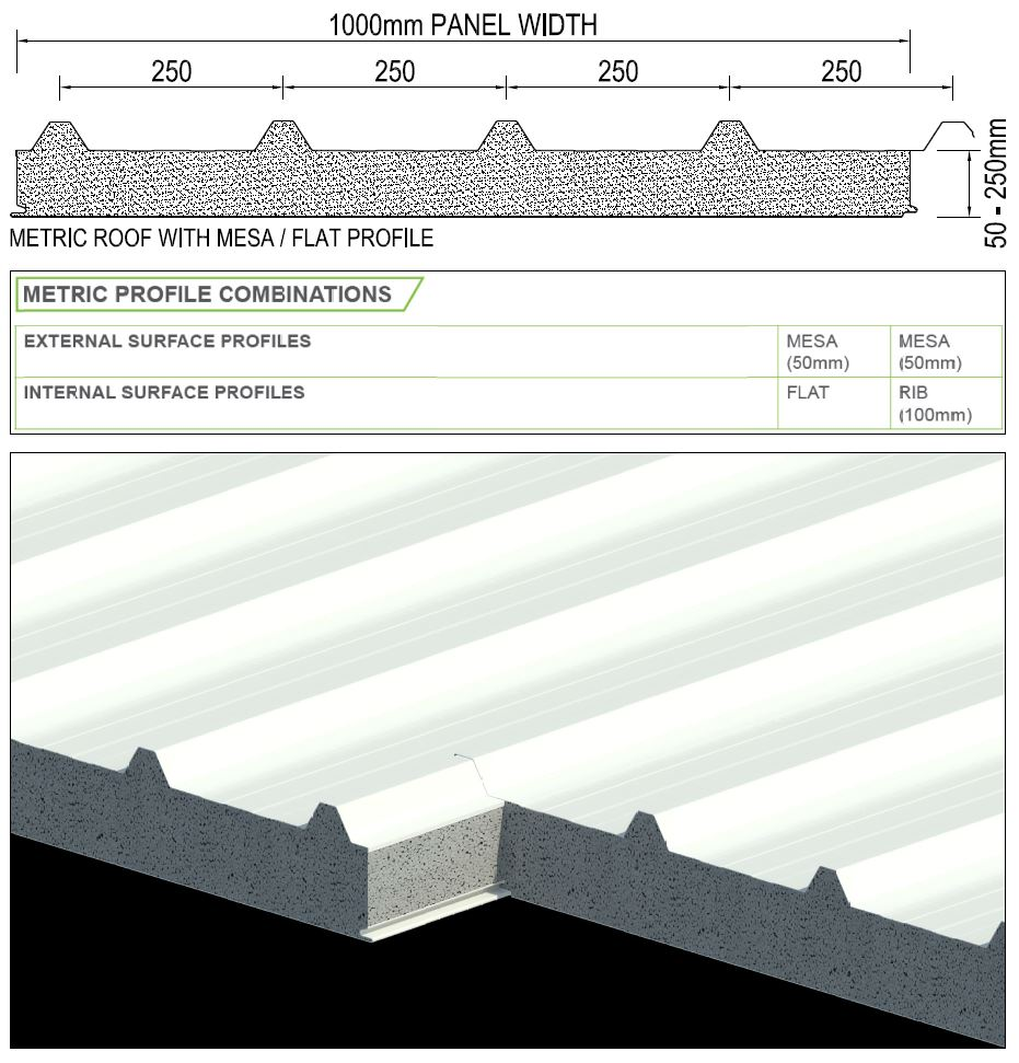 ASKIN Metric XFLAM Roofing dimensions