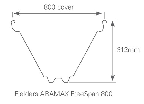 Fielders ARAMAX® FreeSpan dimensions