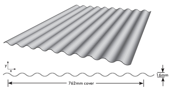 Curving Quality Corrugated