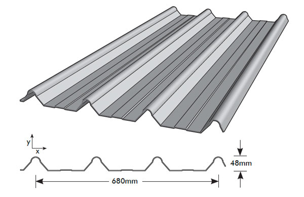 Steel Roofing Steelselect