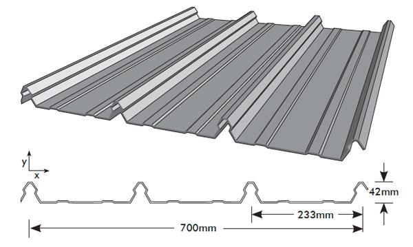 Steel Roofing Steel Select 174
