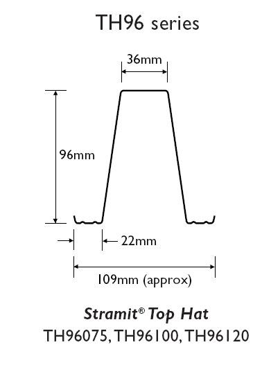 Stramit® Top Hat TH96 Series
