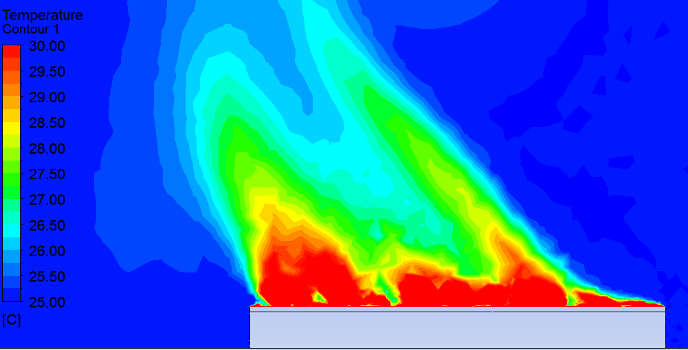 Air temperature showing convection patterns with 0.5 m/s wind and 500W/m2 net absorbed radiation